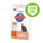Low-Fat Dry Cat Food